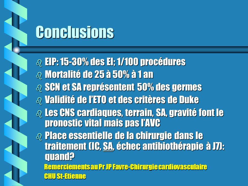 Conclusions b EIP: 15-30% des EI; 1/100 procédures b Mortalité de 25 à 50% à 1 an b SCN et SA représentent 50% des germes b Validité de lETO et des cr