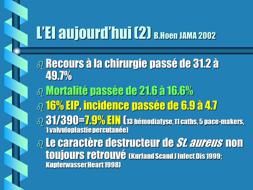 LEI aujourdhui (2) B.Hoen JAMA 2002 b Recours à la chirurgie passé de 31.2 à 49.7% b Mortalité passée de 21.6 à 16.6% b 16% EIP, incidence passée de 6