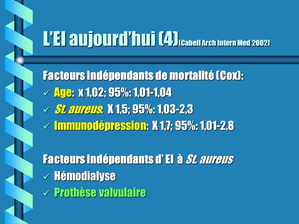LEI aujourdhui (4) (Cabell Arch Intern Med 2002) Facteurs indépendants de mortalité (Cox): Age: x 1,02; 95%: 1,01-1,04 Age: x 1,02; 95%: 1,01-1,04 St.