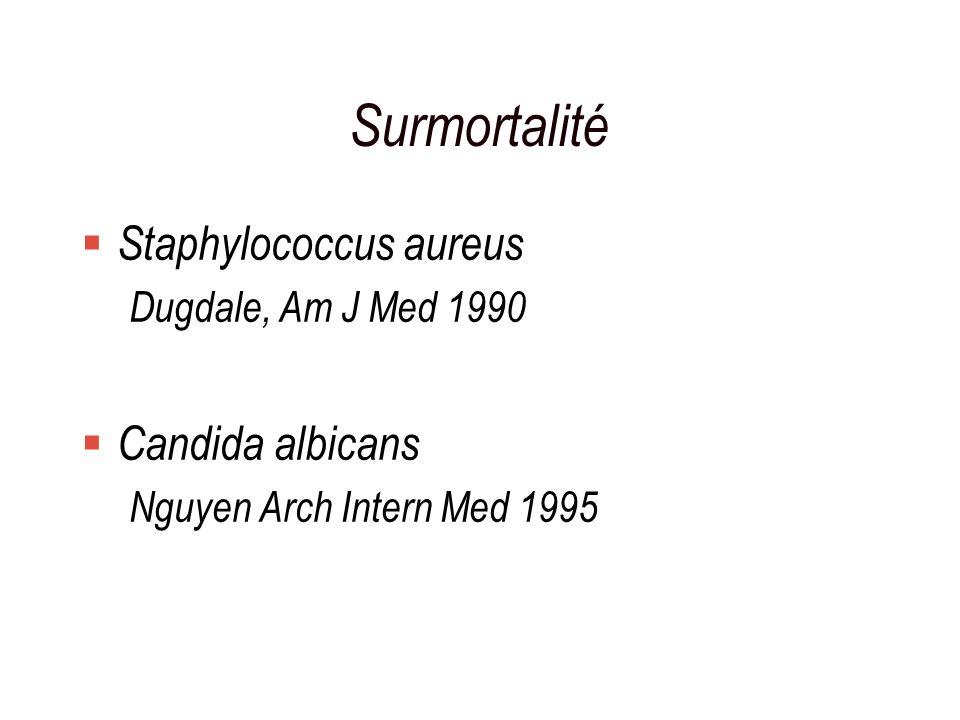 Surmortalité Staphylococcus aureus Dugdale, Am J Med 1990 Candida albicans Nguyen Arch Intern Med 1995