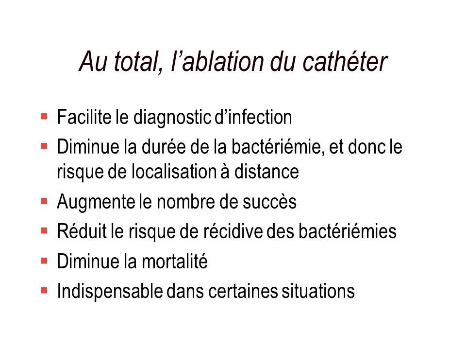 Au total, lablation du cathéter Facilite le diagnostic dinfection Diminue la durée de la bactériémie, et donc le risque de localisation à distance Aug