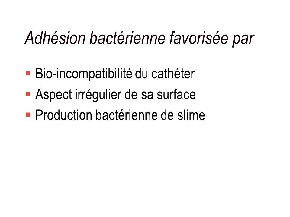 Adhésion bactérienne favorisée par Bio-incompatibilité du cathéter Aspect irrégulier de sa surface Production bactérienne de slime