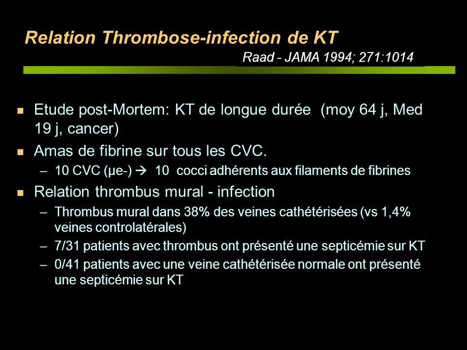 Relation Thrombose-infection de KT n Etude post-Mortem: KT de longue durée (moy 64 j, Med 19 j, cancer) n Amas de fibrine sur tous les CVC. –10 CVC (µ