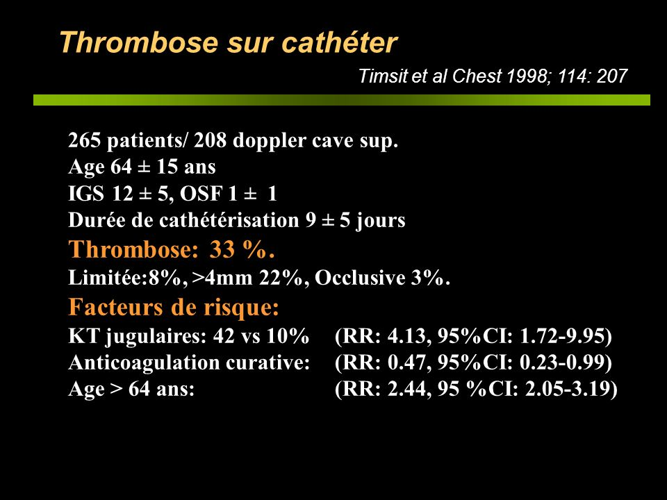 Thrombose sur cathéter 265 patients/ 208 doppler cave sup. Age 64 ± 15 ans IGS 12 ± 5, OSF 1 ± 1 Durée de cathétérisation 9 ± 5 jours Thrombose: 33 %.