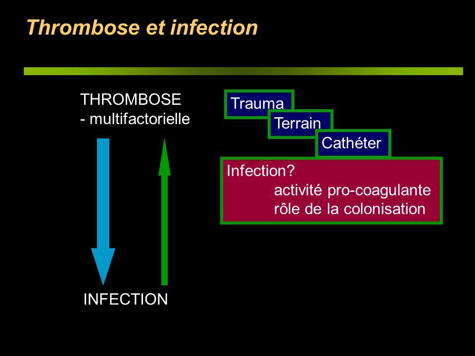 Thrombose et infection THROMBOSE - multifactorielle Trauma Terrain Cathéter Infection? activité pro-coagulante rôle de la colonisation INFECTION