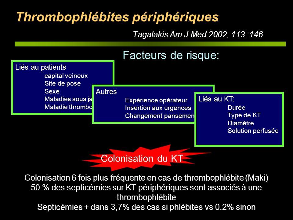 Thrombose et infection (voie fémorale) Ghez et al – ICM 2000; 26: S248 n 249 KT fémoraux 130 doppler (109 pts) n Thrombose = 33 (26%) –Occlusif 18 P=0.56 CVC col CVC neg Thrombose 3 30 Pas de Thrombose 8 89