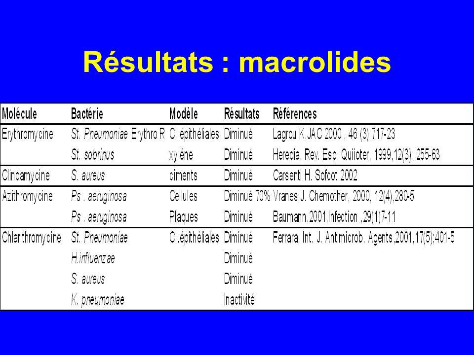 Résultats : macrolides
