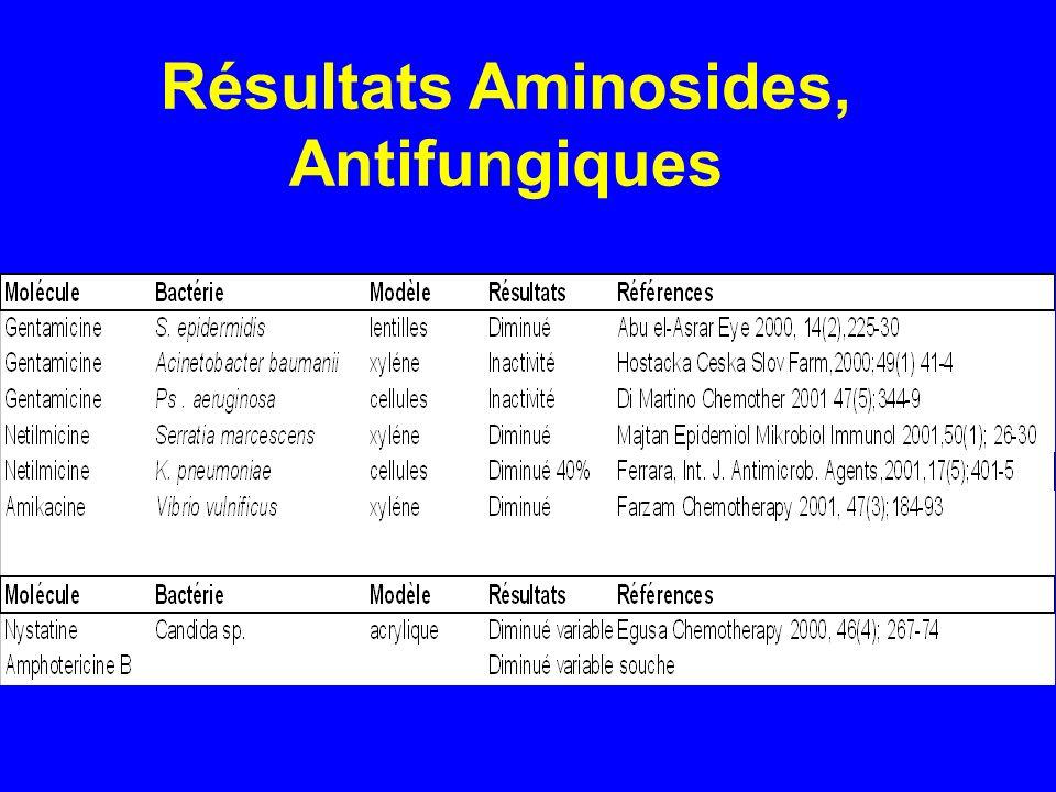 Résultats Aminosides, Antifungiques