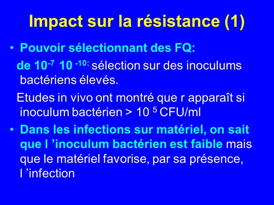 Impact sur la résistance (1) Pouvoir sélectionnant des FQ: de 10 -7 10 -10: sélection sur des inoculums bactériens élevés. Etudes in vivo ont montré q