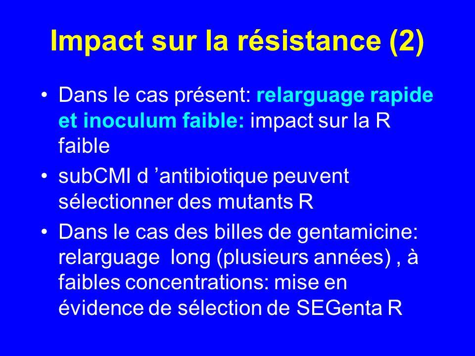 Impact sur la résistance (2) Dans le cas présent: relarguage rapide et inoculum faible: impact sur la R faible subCMI d antibiotique peuvent sélection