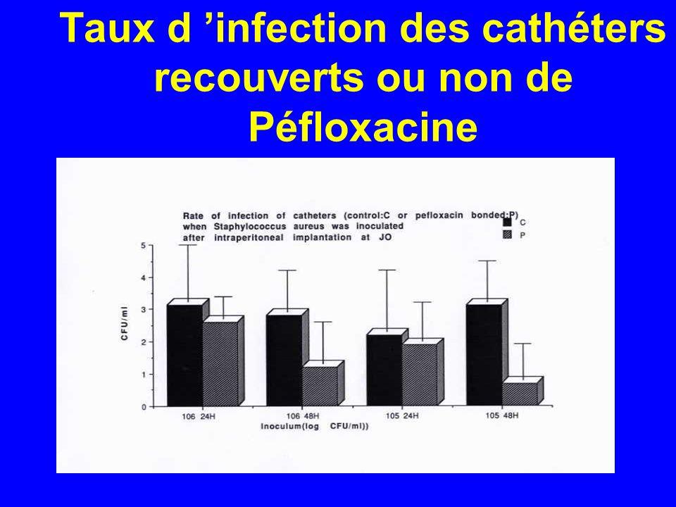 Taux d infection des cathéters recouverts ou non de Péfloxacine
