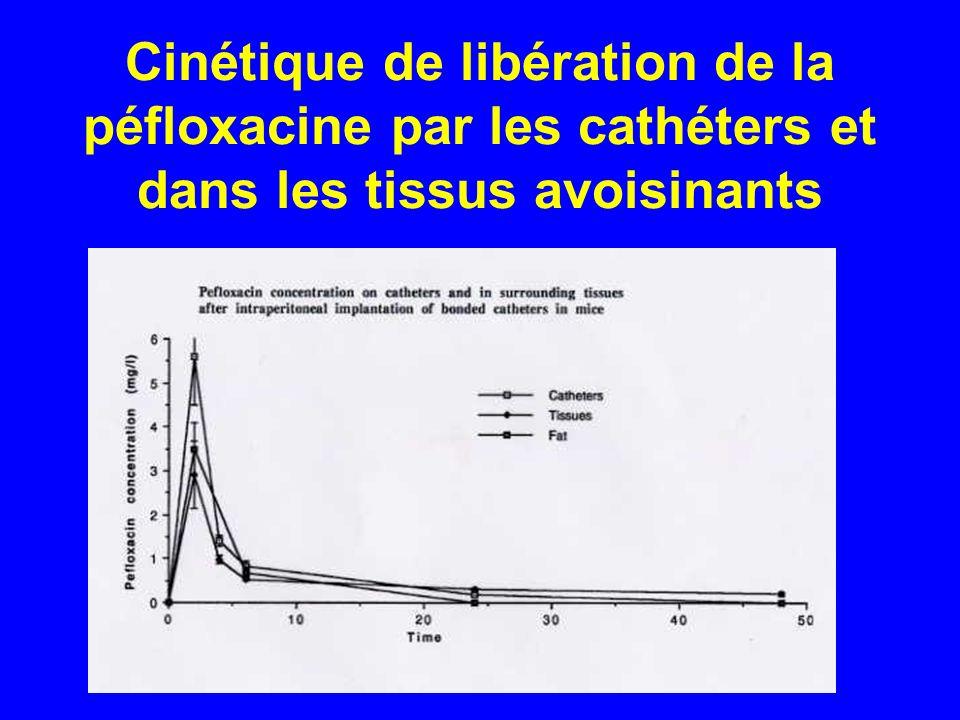 Cinétique de libération de la péfloxacine par les cathéters et dans les tissus avoisinants