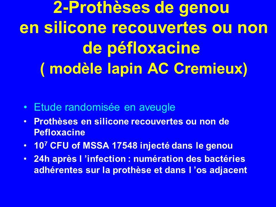2-Prothèses de genou en silicone recouvertes ou non de péfloxacine ( modèle lapin AC Cremieux) Etude randomisée en aveugle Prothèses en silicone recou
