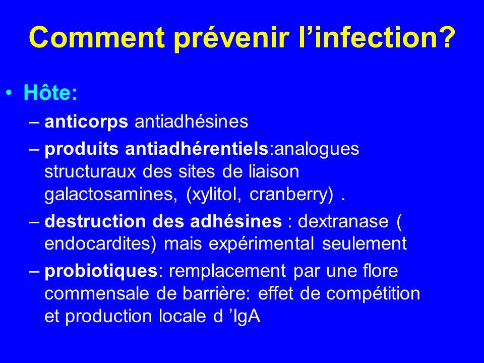Comment prévenir linfection? Hôte: –anticorps antiadhésines –produits antiadhérentiels:analogues structuraux des sites de liaison galactosamines, (xyl
