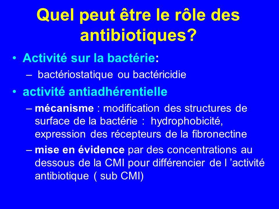 Quel peut être le rôle des antibiotiques? Activité sur la bactérie: – bactériostatique ou bactéricidie activité antiadhérentielle –mécanisme : modific