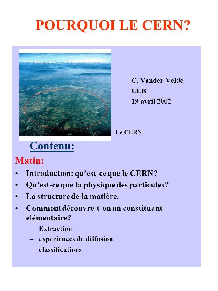 POURQUOI LE CERN? C. Vander Velde ULB 19 avril 2002 Le CERN Contenu: Matin: Introduction: quest-ce que le CERN? Quest-ce que la physique des particule