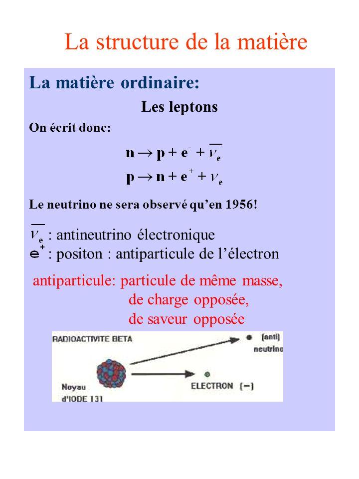 La structure de la matière La matière ordinaire: Les leptons On écrit donc: Le neutrino ne sera observé quen 1956! : antineutrino électronique : posit