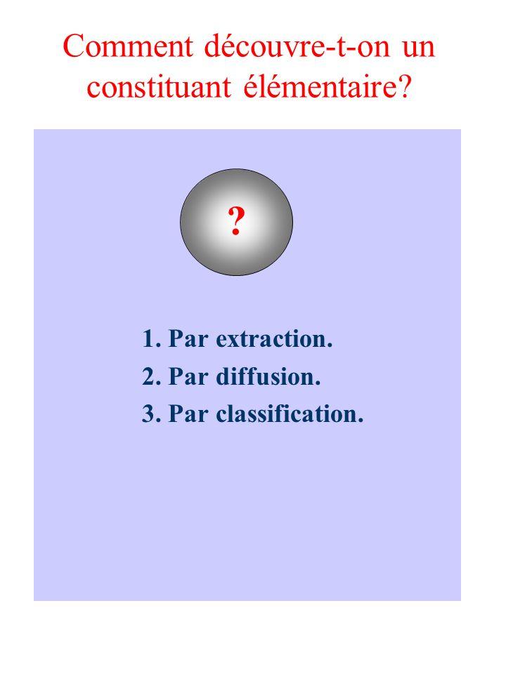 Comment découvre-t-on un constituant élémentaire? 1. Par extraction. 2. Par diffusion. 3. Par classification. ?