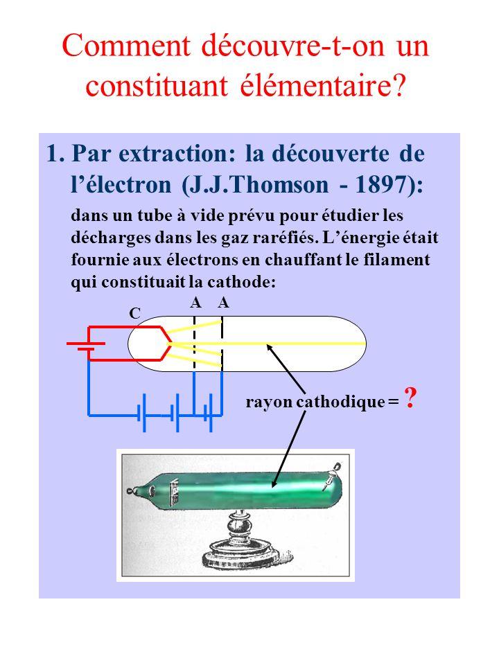 Comment découvre-t-on un constituant élémentaire? 1. Par extraction: la découverte de lélectron (J.J.Thomson - 1897): dans un tube à vide prévu pour é