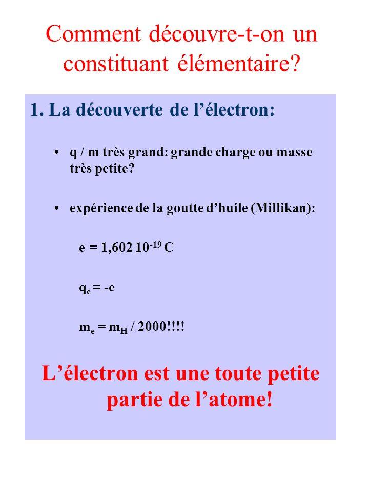 Comment découvre-t-on un constituant élémentaire? 1. La découverte de lélectron: q / m très grand: grande charge ou masse très petite? expérience de l