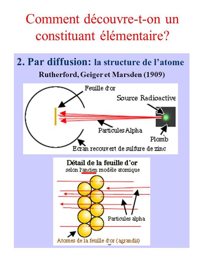 Comment découvre-t-on un constituant élémentaire? 2. Par diffusion: la structure de latome Rutherford, Geiger et Marsden (1909)