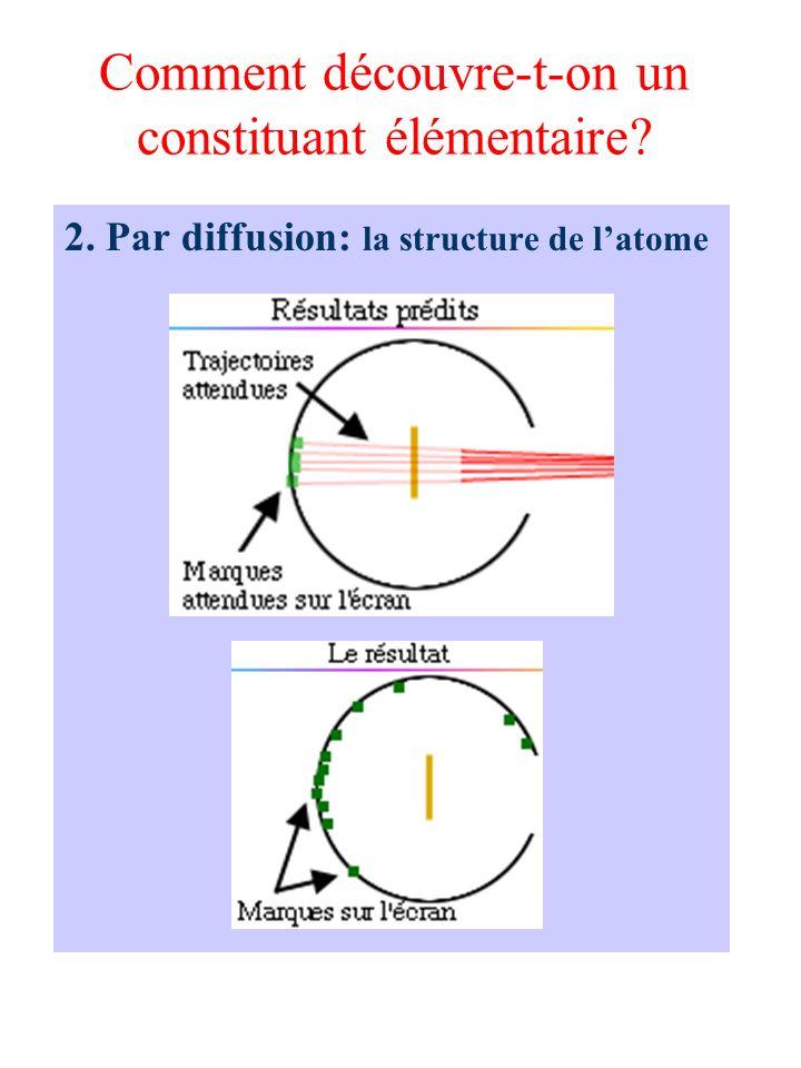 Comment découvre-t-on un constituant élémentaire? 2. Par diffusion: la structure de latome