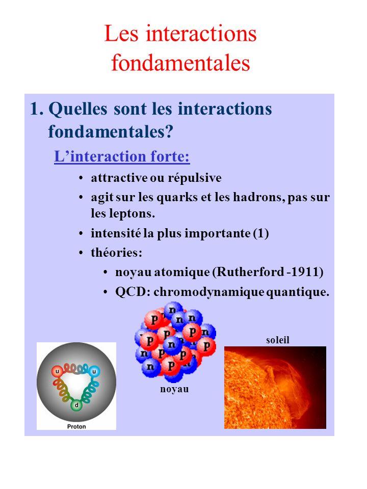 Les interactions fondamentales 1. Quelles sont les interactions fondamentales? Linteraction forte: attractive ou répulsive agit sur les quarks et les