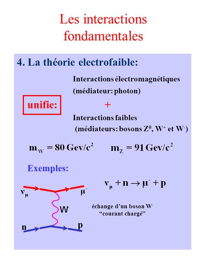 Les interactions fondamentales 4. La théorie electrofaible: Interactions électromagnétiques (médiateur: photon) unifie: + Interactions faibles (médiat