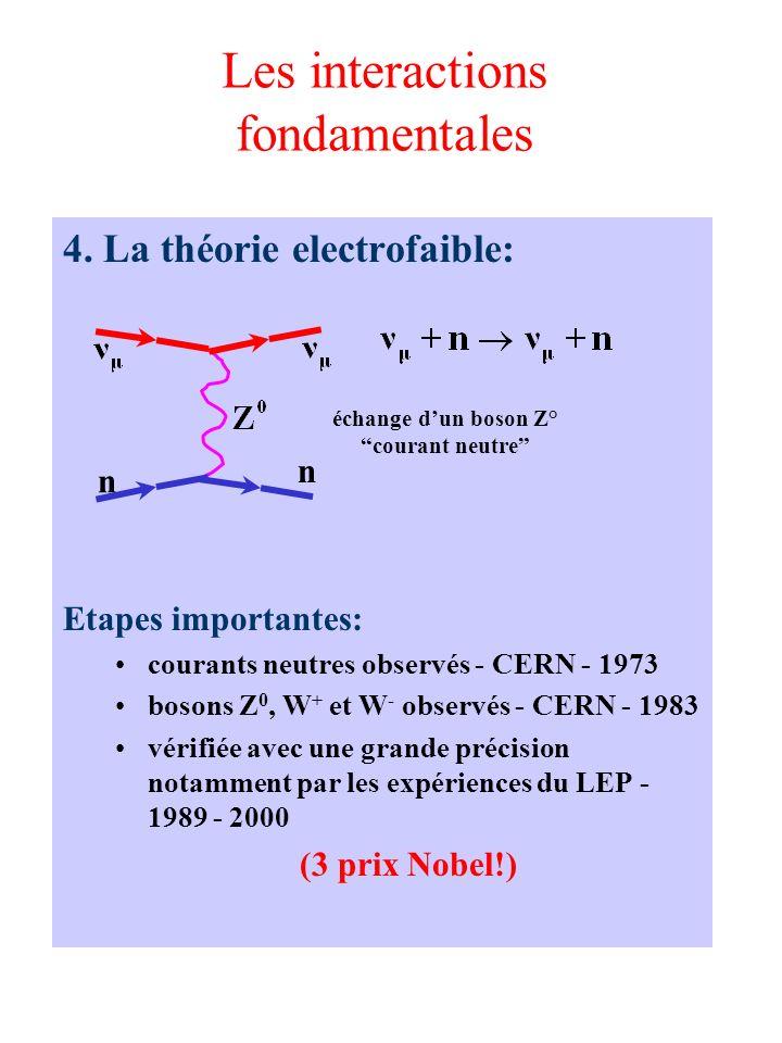 Les interactions fondamentales 4. La théorie electrofaible: Etapes importantes: courants neutres observés - CERN - 1973 bosons Z 0, W + et W - observé