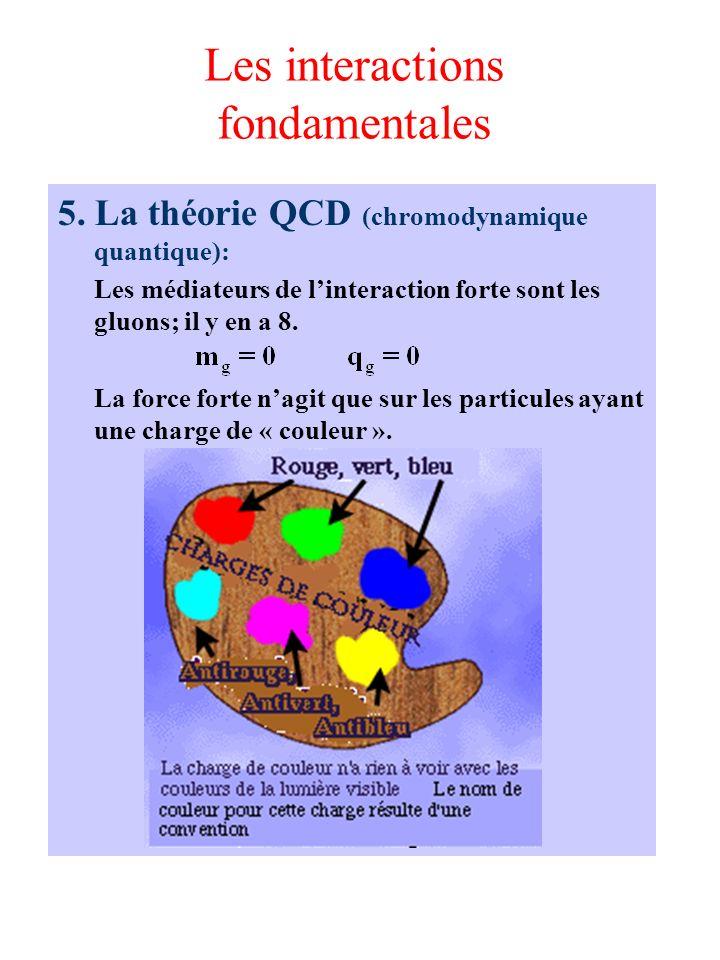 Les interactions fondamentales 5. La théorie QCD (chromodynamique quantique): Les médiateurs de linteraction forte sont les gluons; il y en a 8. La fo