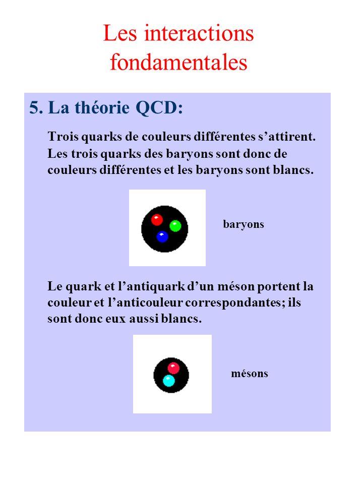 Les interactions fondamentales 5. La théorie QCD: Trois quarks de couleurs différentes sattirent. Les trois quarks des baryons sont donc de couleurs d