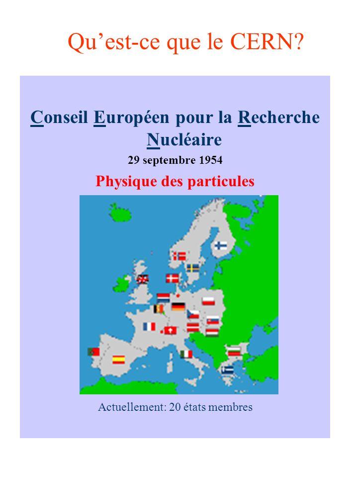 Quest-ce que le CERN? Conseil Européen pour la Recherche Nucléaire 29 septembre 1954 Physique des particules Actuellement: 20 états membres