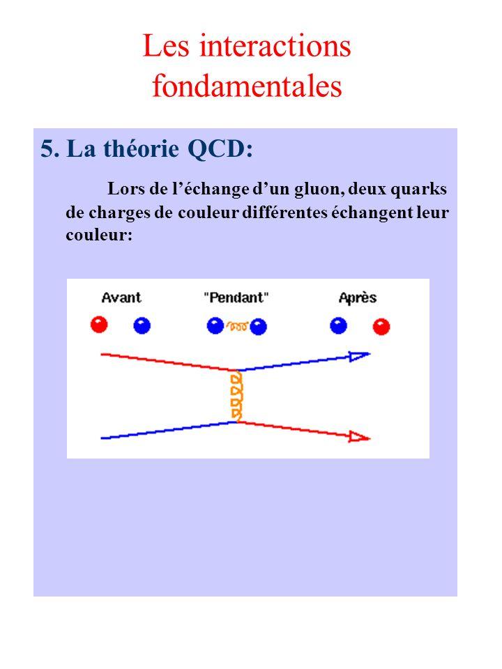 Les interactions fondamentales 5. La théorie QCD: Lors de léchange dun gluon, deux quarks de charges de couleur différentes échangent leur couleur: