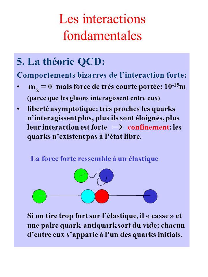Les interactions fondamentales 5. La théorie QCD: Comportements bizarres de linteraction forte: mais force de très courte portée: 10 -15 m (parce que