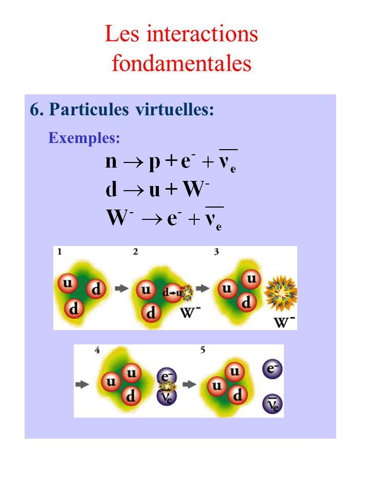 Les interactions fondamentales 6. Particules virtuelles: Exemples: