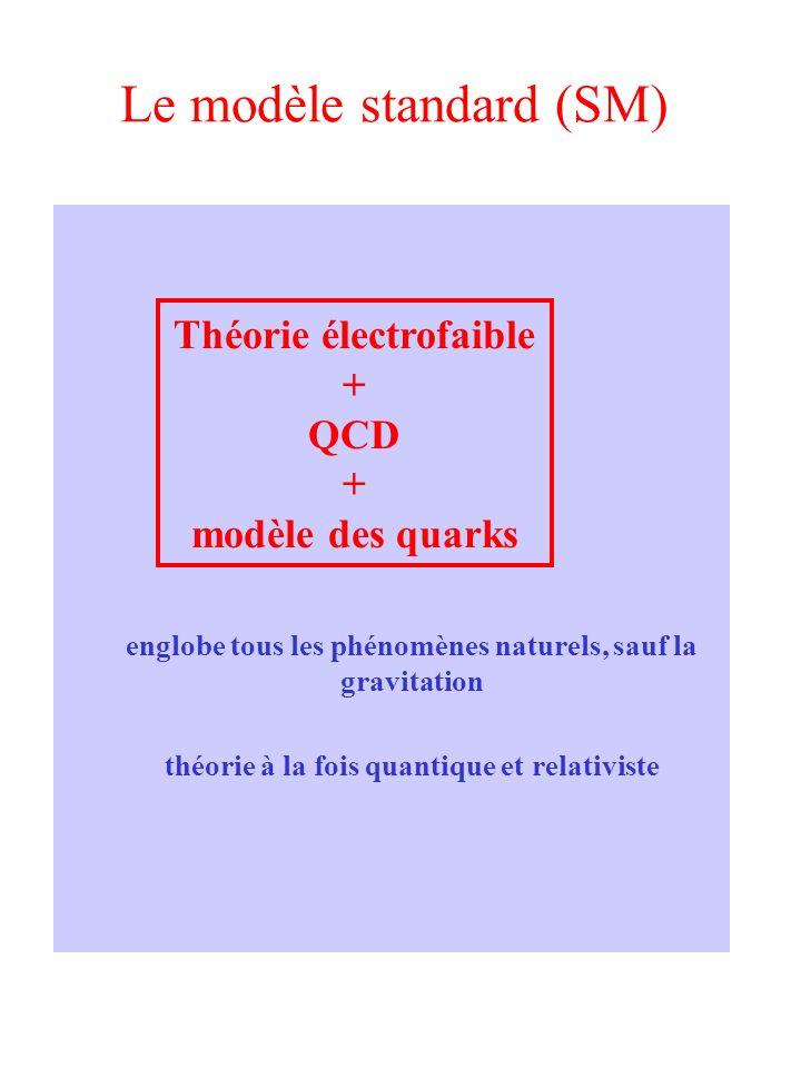 Le modèle standard (SM) englobe tous les phénomènes naturels, sauf la gravitation théorie à la fois quantique et relativiste Théorie électrofaible + Q