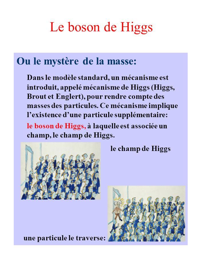 Le boson de Higgs Ou le mystère de la masse: Dans le modèle standard, un mécanisme est introduit, appelé mécanisme de Higgs (Higgs, Brout et Englert),
