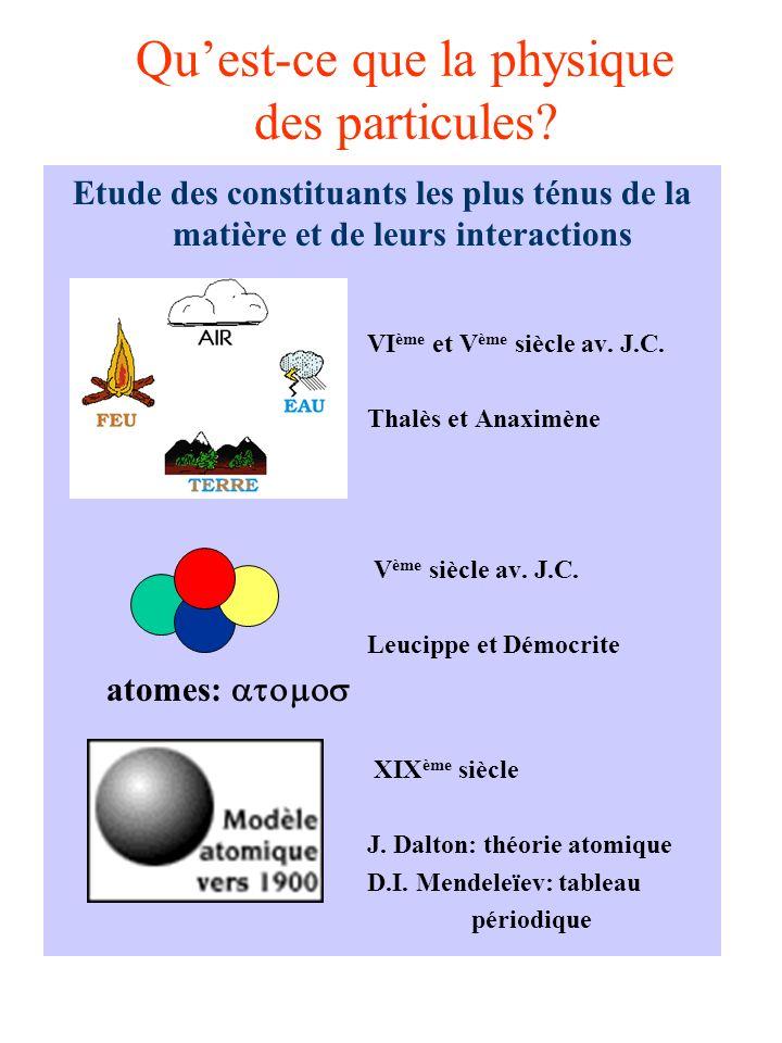 Quest-ce que la physique des particules? Etude des constituants les plus ténus de la matière et de leurs interactions VI ème et V ème siècle av. J.C.