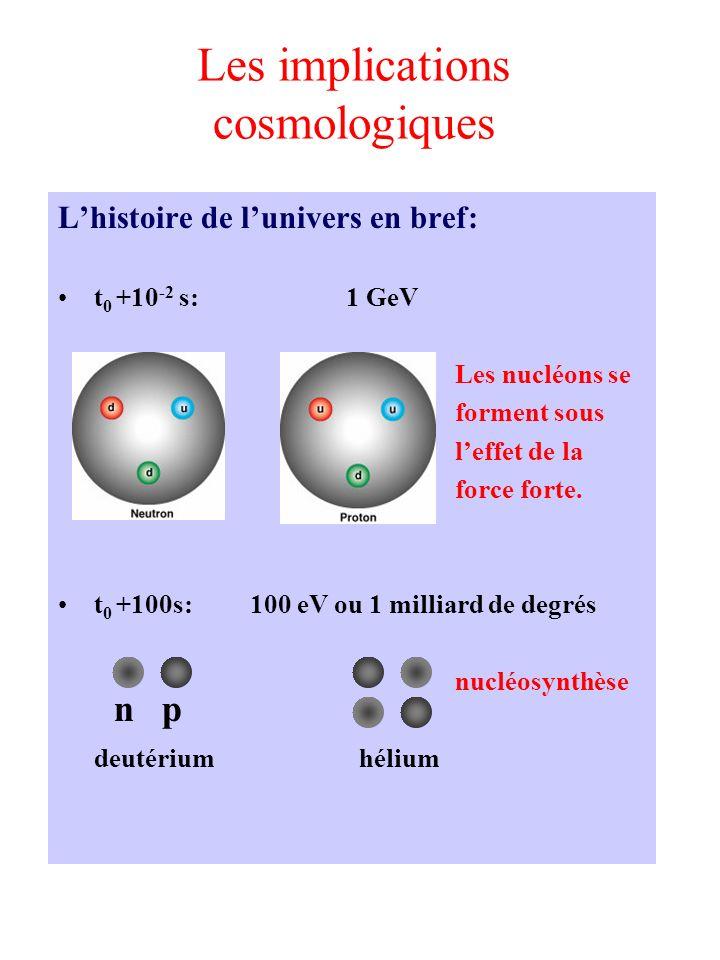 Les implications cosmologiques Lhistoire de lunivers en bref: t 0 +10 -2 s:1 GeV Les nucléons se forment sous leffet de la force forte. t 0 +100s:100