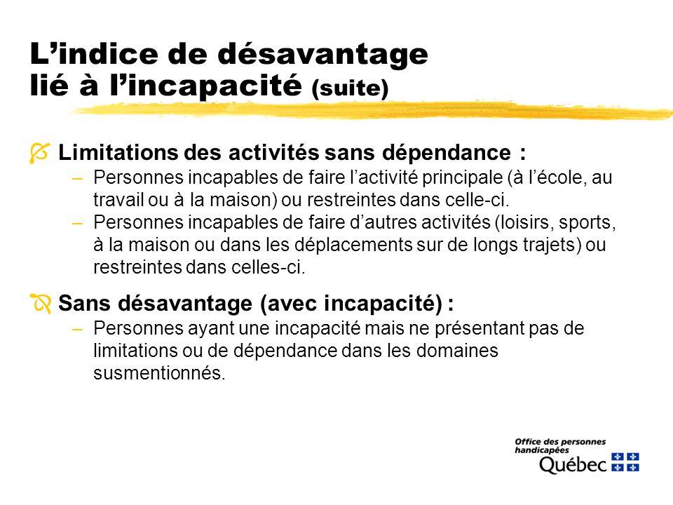 Lindice de désavantage lié à lincapacité (suite) ÍLimitations des activités sans dépendance : –Personnes incapables de faire lactivité principale (à lécole, au travail ou à la maison) ou restreintes dans celle-ci.