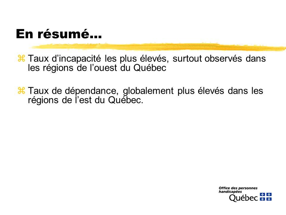 En résumé... zTaux dincapacité les plus élevés, surtout observés dans les régions de louest du Québec zTaux de dépendance, globalement plus élevés dan