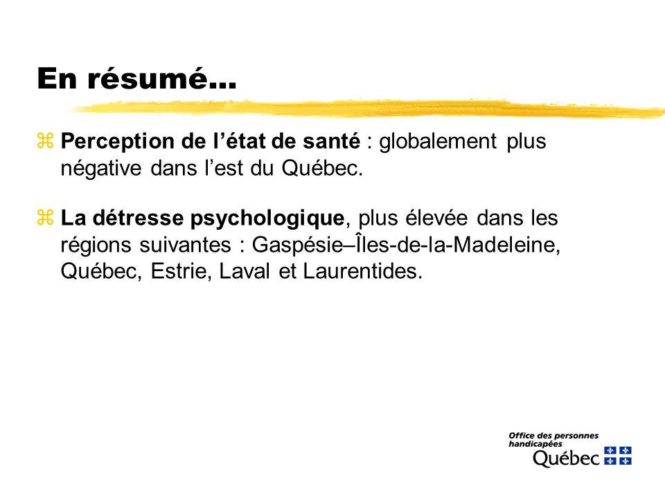 En résumé... zPerception de létat de santé : globalement plus négative dans lest du Québec. zLa détresse psychologique, plus élevée dans les régions s