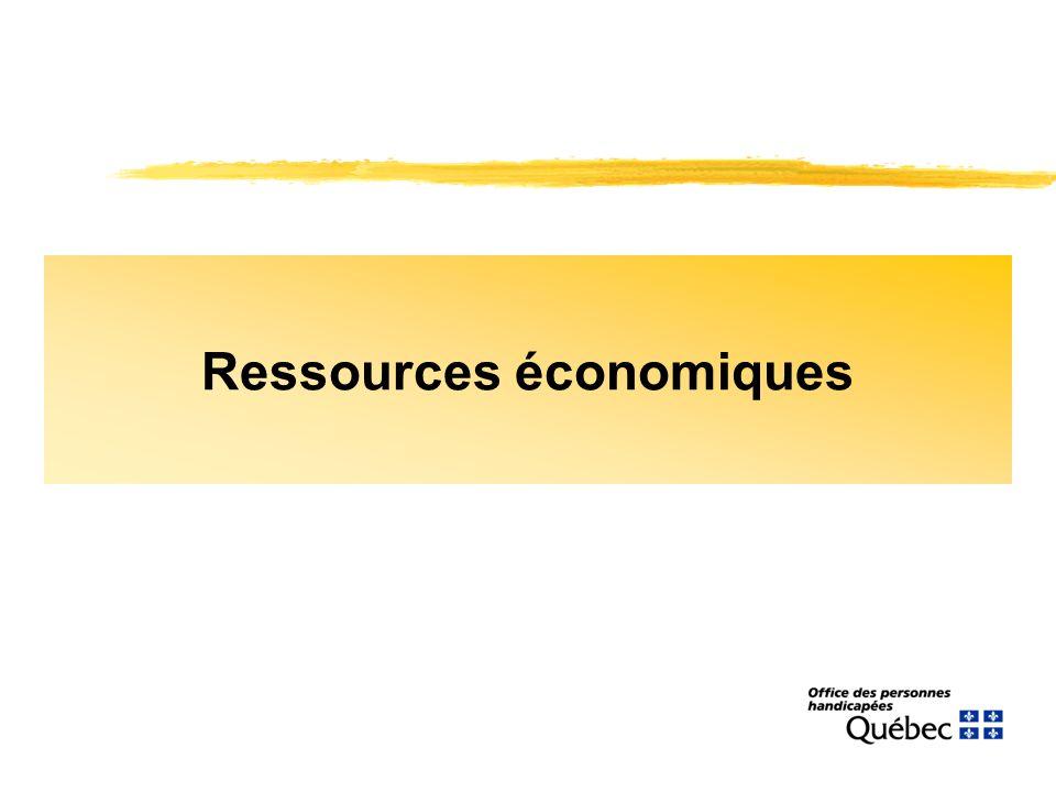 Ressources économiques