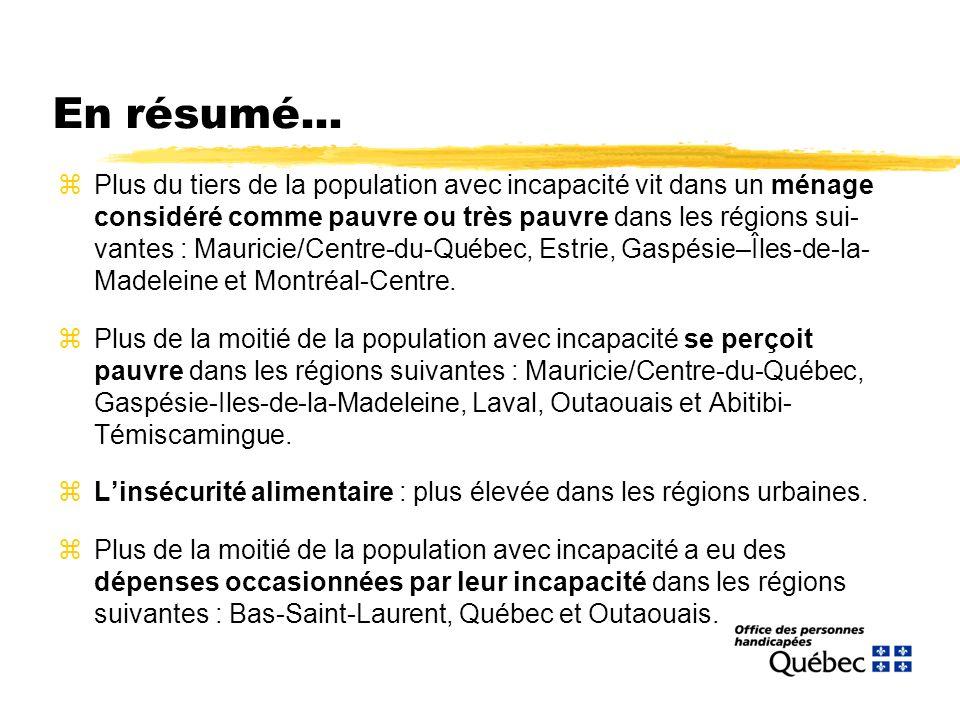 En résumé... zPlus du tiers de la population avec incapacité vit dans un ménage considéré comme pauvre ou très pauvre dans les régions sui- vantes : M