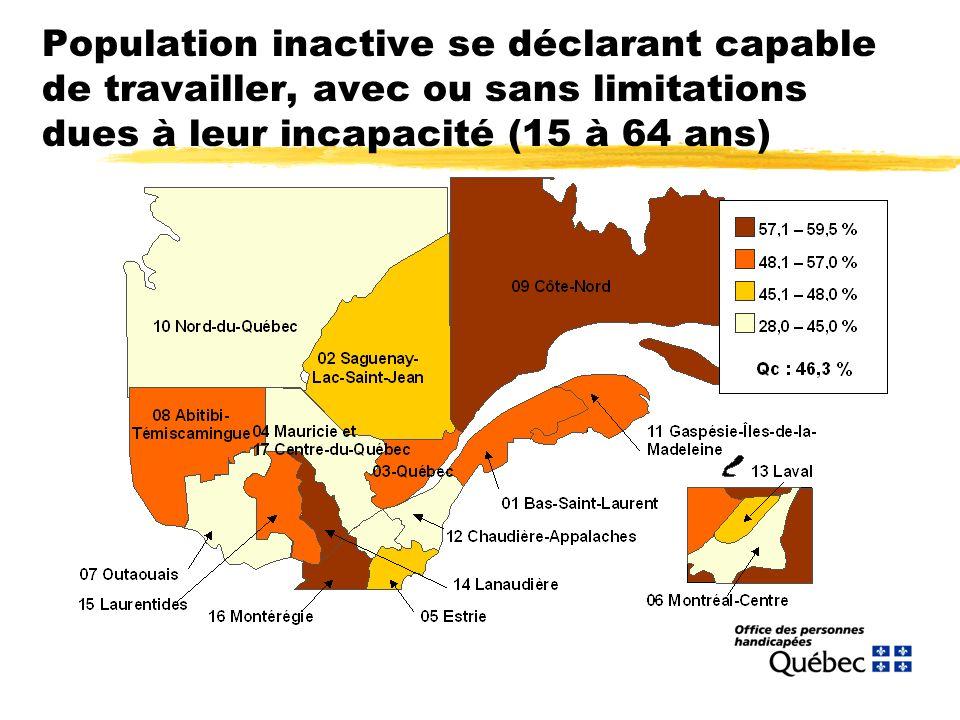 Population inactive se déclarant capable de travailler, avec ou sans limitations dues à leur incapacité (15 à 64 ans)