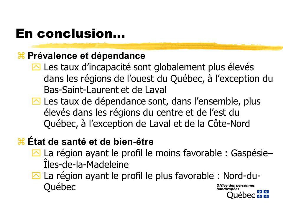 En conclusion... zPrévalence et dépendance Les taux dincapacité sont globalement plus élevés dans les régions de louest du Québec, à lexception du Bas