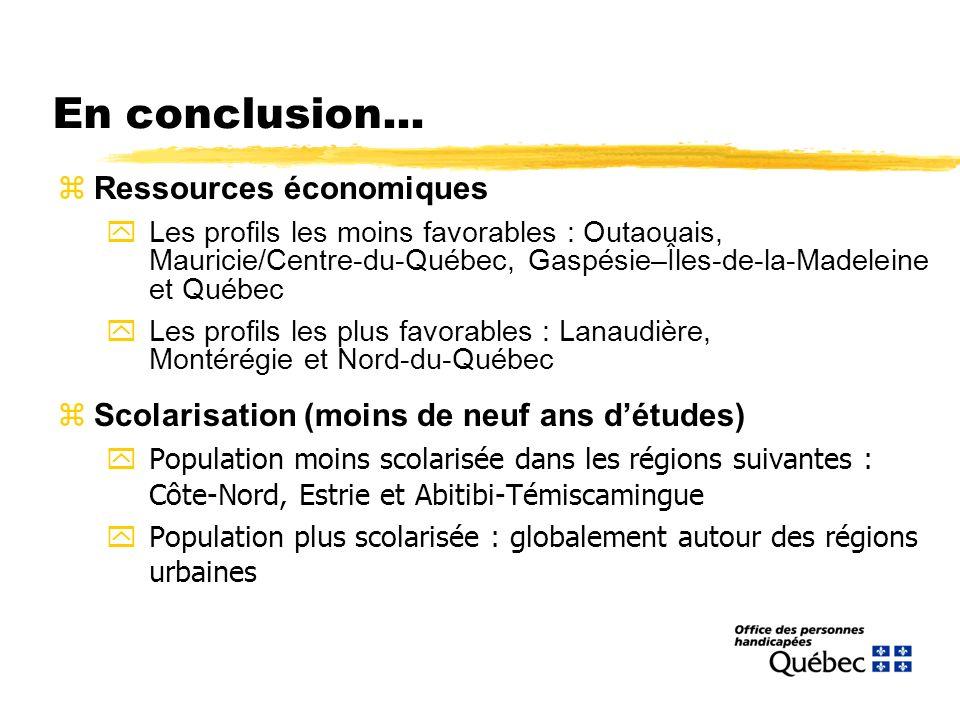 En conclusion... zRessources économiques yLes profils les moins favorables : Outaouais, Mauricie/Centre-du-Québec, Gaspésie–Îles-de-la-Madeleine et Qu