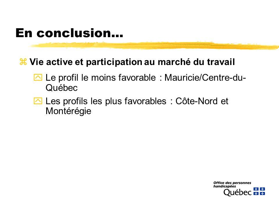 En conclusion... zVie active et participation au marché du travail yLe profil le moins favorable : Mauricie/Centre-du- Québec yLes profils les plus fa