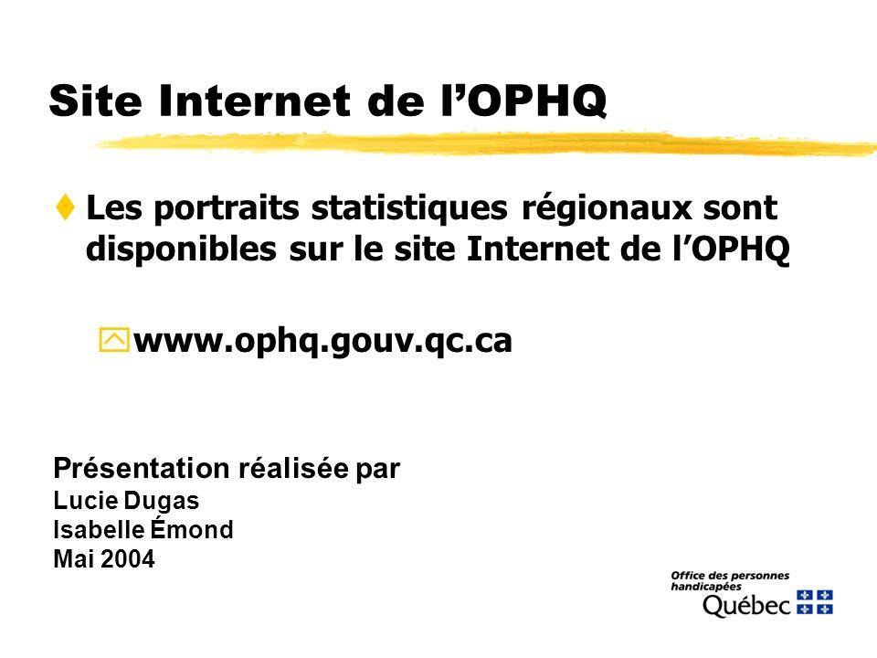 Site Internet de lOPHQ tLes portraits statistiques régionaux sont disponibles sur le site Internet de lOPHQ ywww.ophq.gouv.qc.ca Présentation réalisée par Lucie Dugas Isabelle Émond Mai 2004