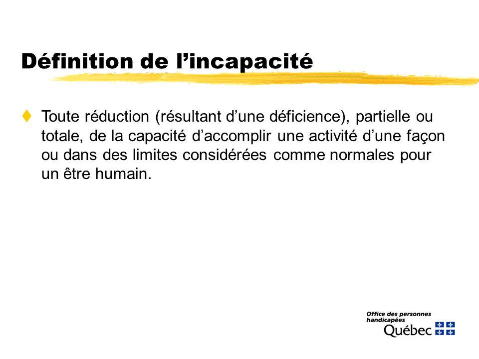 Définition de lincapacité tToute réduction (résultant dune déficience), partielle ou totale, de la capacité daccomplir une activité dune façon ou dans des limites considérées comme normales pour un être humain.